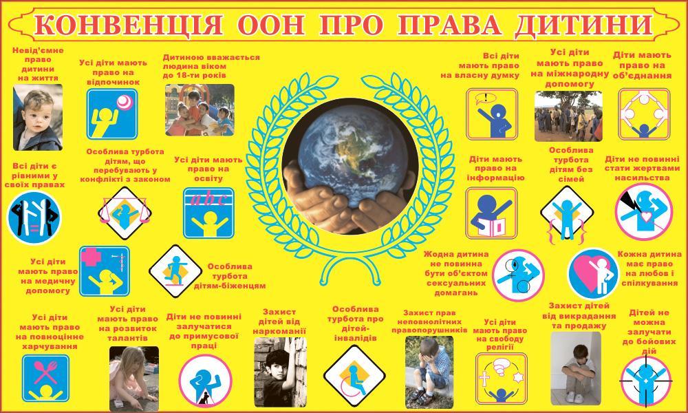 Конвенція-ООН-про-права-дитини